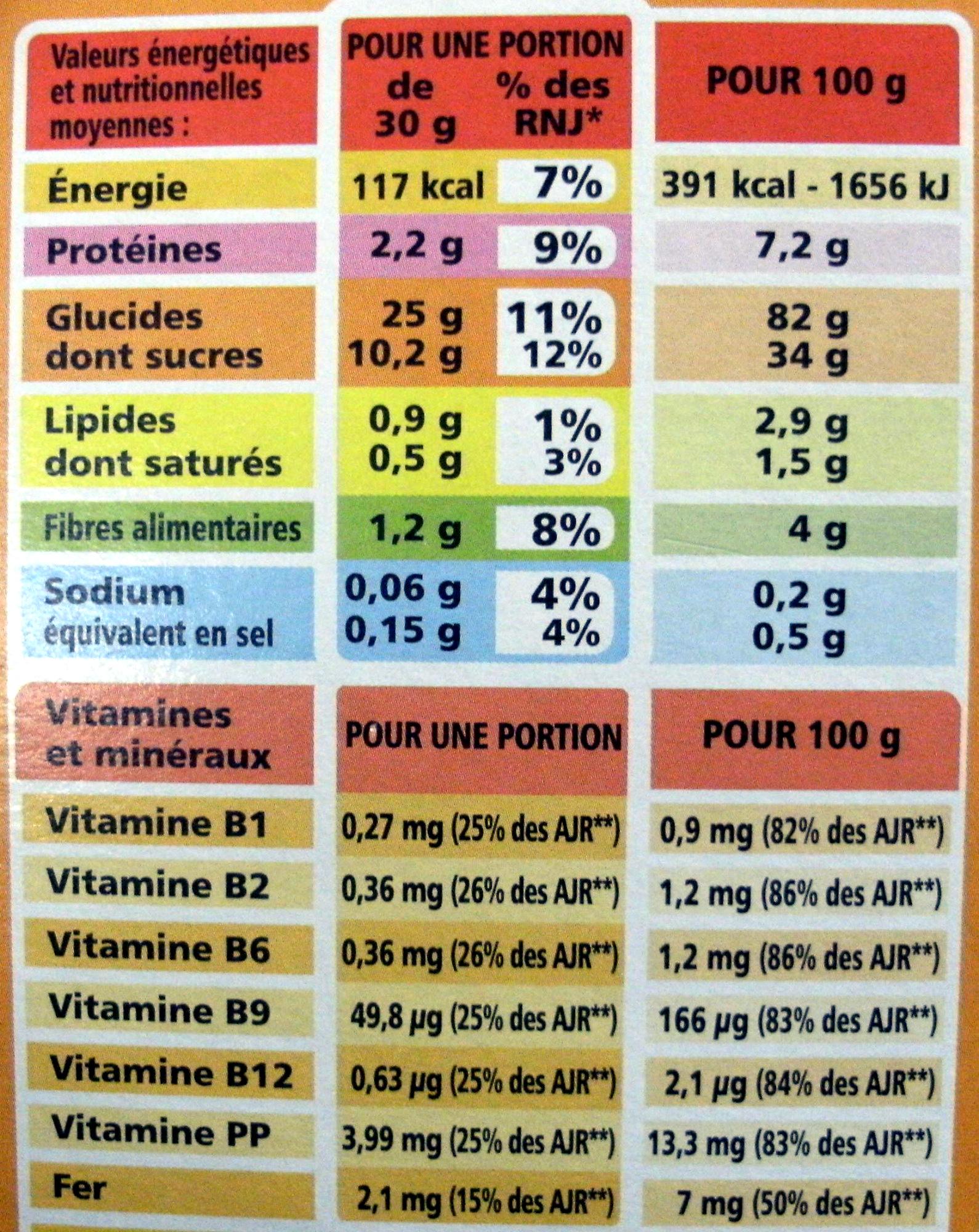 Pyramides au chocolat - Nutrition facts - fr