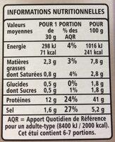 Spécialité de saucisson sec 100% jambon - Voedigswaarden