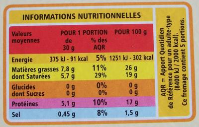 Brique brebis - Nutrition facts - fr