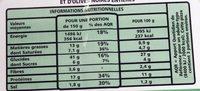 Pizza à pâte fine jambon-emmental - Nutrition facts