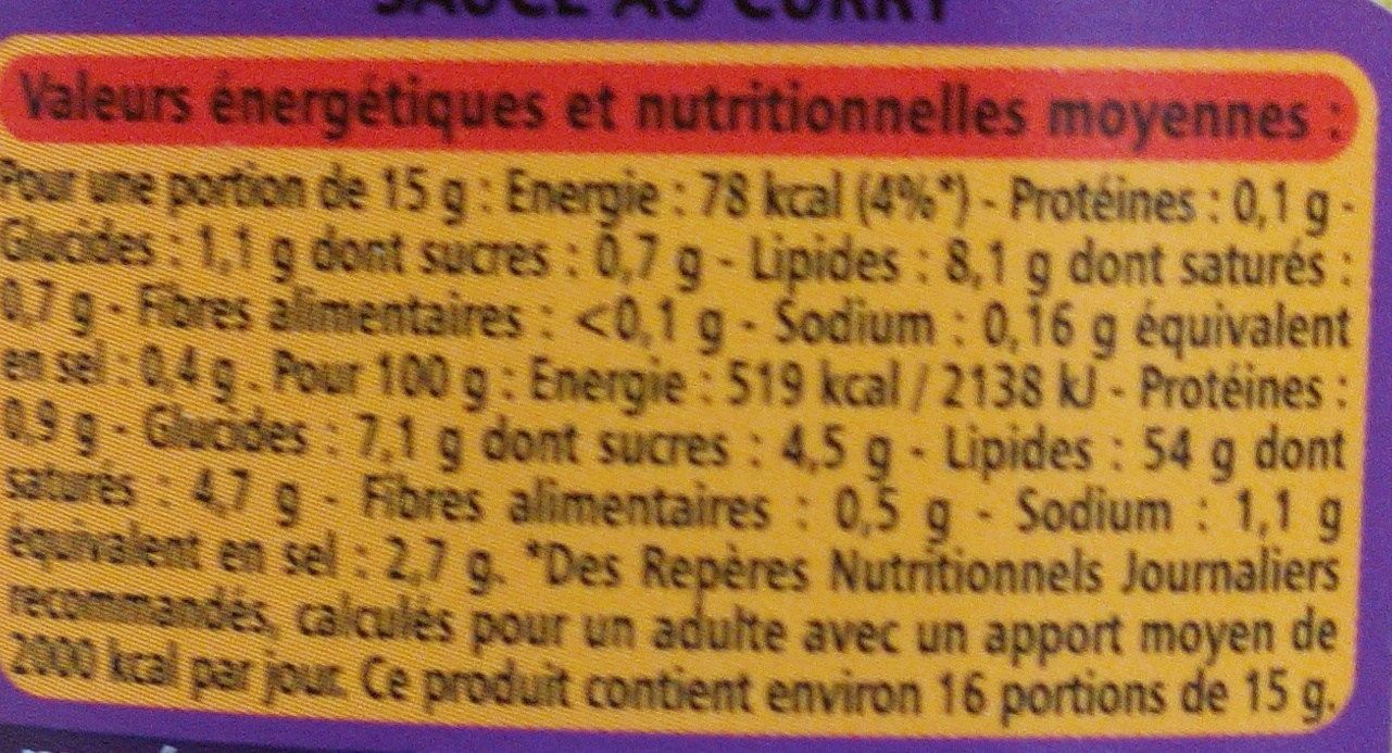 Sauce Curry - Voedigswaarden