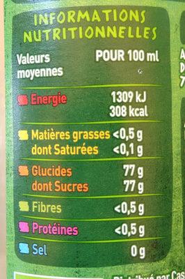 Sirop de menthe - Nutrition facts