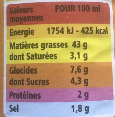 Sauce Caesar - au Grana Padano - Voedingswaarden - fr