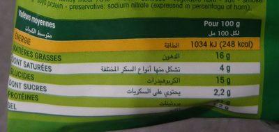 Cordons Bleus de Dinde - Informations nutritionnelles