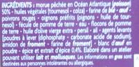 Accras de Morue, Recette antillaise - Ingrédients