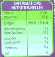 Accras de Morue, Recette antillaise - Informations nutritionnelles