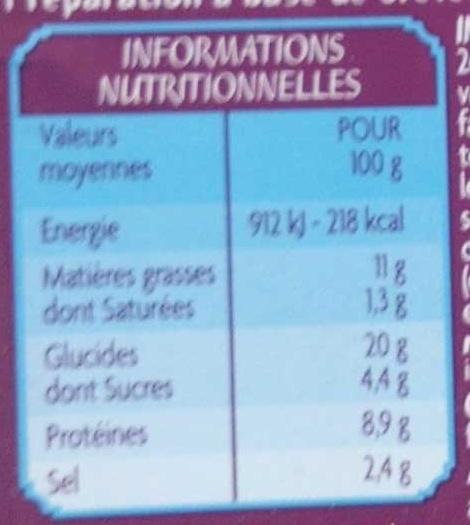 Accras de crevettes - Nutrition facts