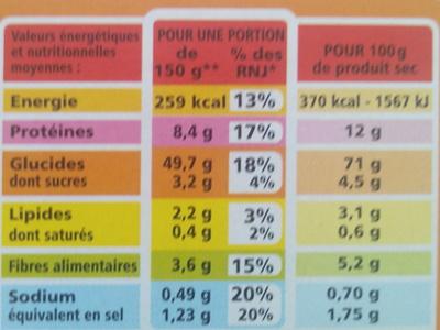 Mélange de céréales à la provençale - Informations nutritionnelles - fr