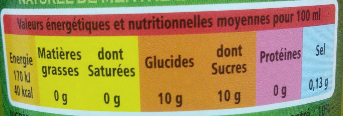 Mojito sans alcool - Voedingswaarden