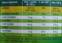 Sandwich Poulet rôti - Voedingswaarden - fr