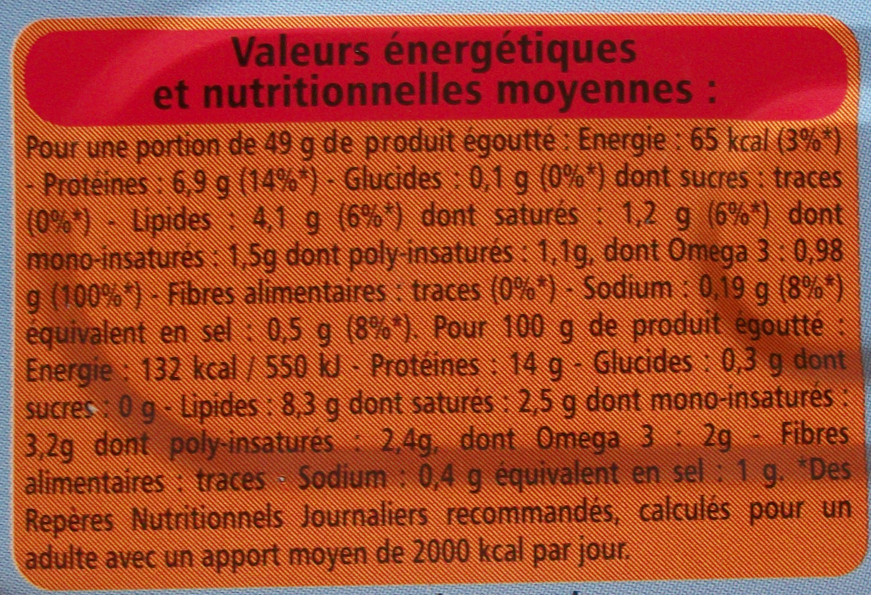 Filets de maquereaux au naturel - Informations nutritionnelles - fr