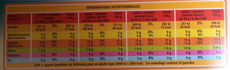 Gourdes de compotes 6xPomme 6xPomme-Abricot 6xPomme-Fraise 6xPomme-Banane allégées en sucres - Nutrition facts