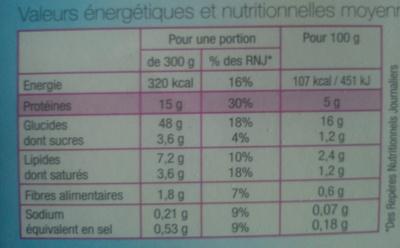 Noix de St Jacques, riz et légumes, sauce citron - Informations nutritionnelles - fr