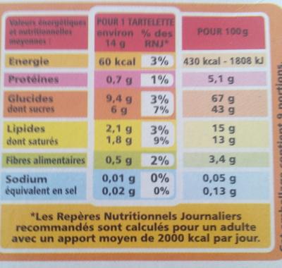 Tartelettes citron bio - au sucre de canne - Informations nutritionnelles