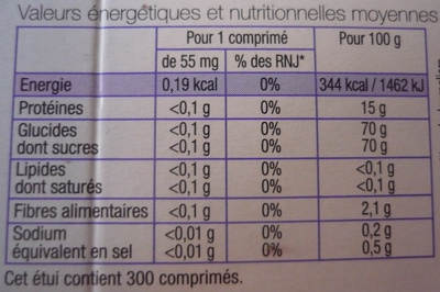 Édulcorant de table - Nutrition facts