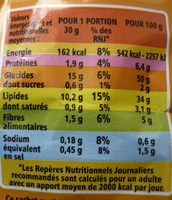 Chips saveur wasabi - Informations nutritionnelles