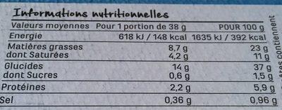 2 Pâtes feuilletées - Voedingswaarden - fr