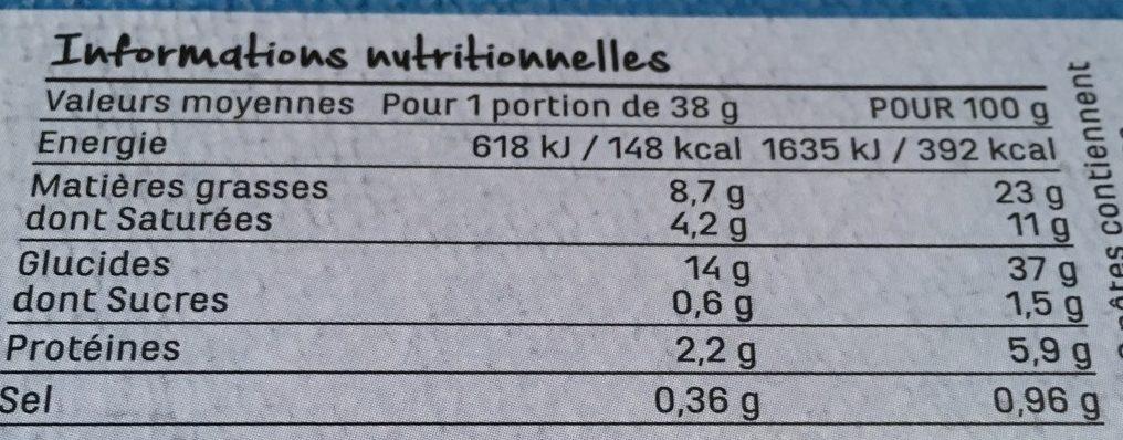 2 Pâtes feuilletées - Informations nutritionnelles