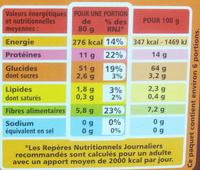 Farfalles au blé complet Casino - Informations nutritionnelles