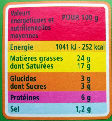 Ailladou Ail et fines herbes - Informations nutritionnelles - fr