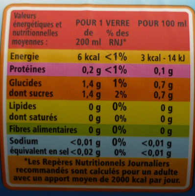 Boisson gazeuse light saveur fruits rouges - Nutrition facts