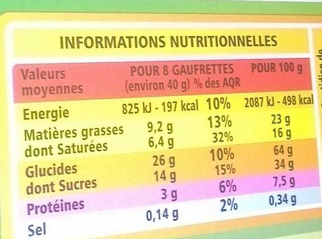 Gaufrettes Chocolat Noisettes - Voedingswaarden - fr