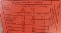 Box Penne Bolognaise - Voedingswaarden - fr