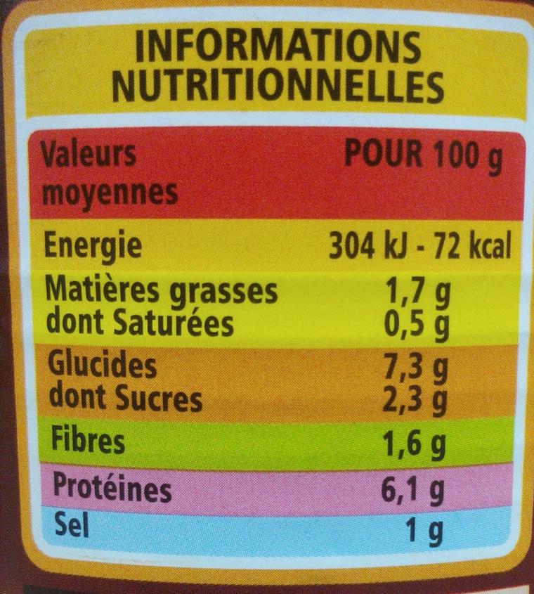 Boeuf bourguignon aux pommes de terre et aux carottes - Nutrition facts - fr