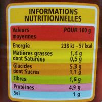 Blanquette de Veau à la crème fraiche et aux légumes - Nährwertangaben - fr