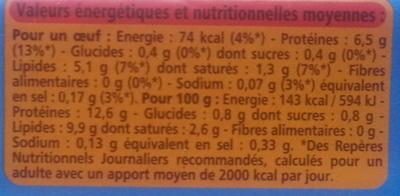 10 œufs frais de poules élevées en plein air* - Nutrition facts
