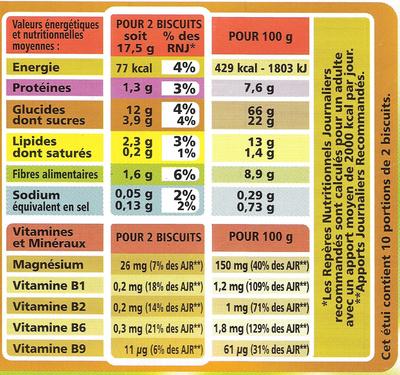 Biscuits Pruneau et Figue - Voedingswaarden - fr