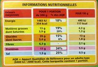 Spaghetti bolognaise - Voedingswaarden - fr