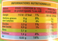 Haricots verts extra-fins bio - Informations nutritionnelles