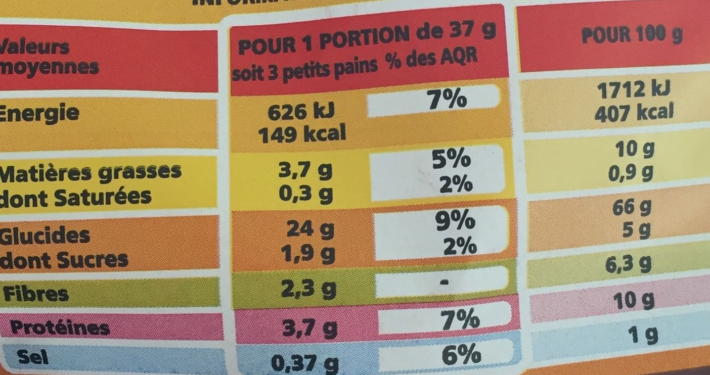 KROAST Blé Complet - recette suédoise - Valori nutrizionali - fr