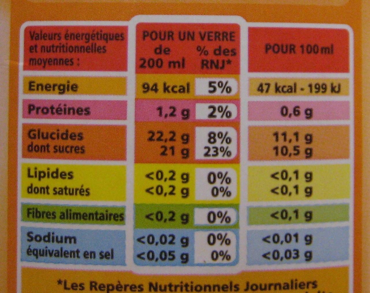 Nectar Orange À Base de Concentré - Voedingswaarden