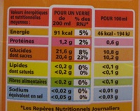 Nectar Pomme - Nutrition facts - fr
