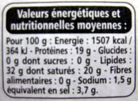 Roquefort AOP - Informations nutritionnelles - fr
