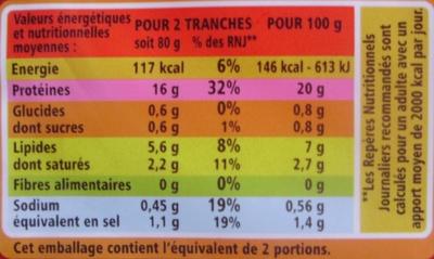 Jambon Supérieur -25 % de Sel Avec Couenne - Informations nutritionnelles - fr