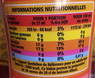 Sirop de pamplemousse rose - Nutrition facts