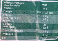 Pain aux 2 Sons Biologique - Nutrition facts