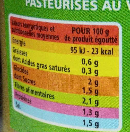 Epis de Maïs - Nutrition facts - fr