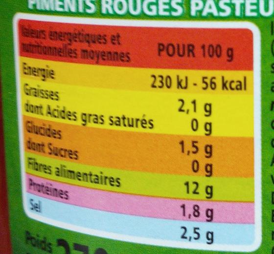 Mini Piments 140g Casino - Nutrition facts
