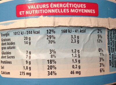 Fromage fondu Les Petits Triangles - 24 portions - Nutrition facts