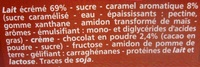 Flan choco sauce coulante goût choco - Ingrédients - fr