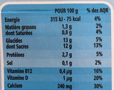 Petits Yaourts à Boire Fraise, Banane, Pêche, Abricot - Informations nutritionnelles - fr
