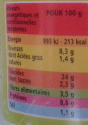 Wraps Poulet Roti - Nutrition facts - fr