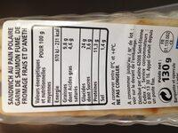 Sandwich Saumon fumé Aneth - Pain polaire - Informations nutritionnelles