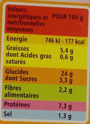 Barquette de 6 mini nems à la crevette - Informations nutritionnelles - fr
