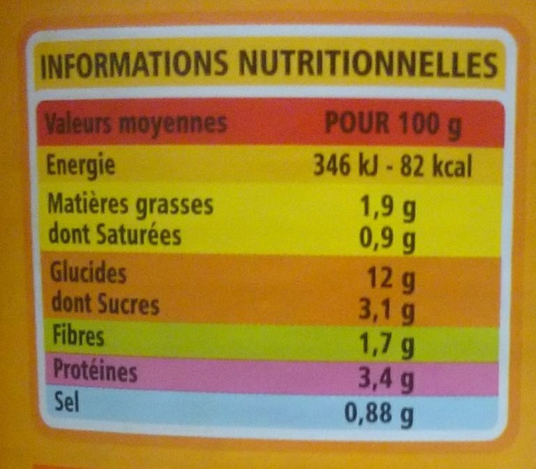 Ravioli au fromage sauce tomate - Informations nutritionnelles