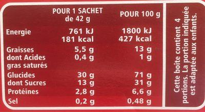 Mini Goûters Ronds Parfum Fraise - Informations nutritionnelles - fr